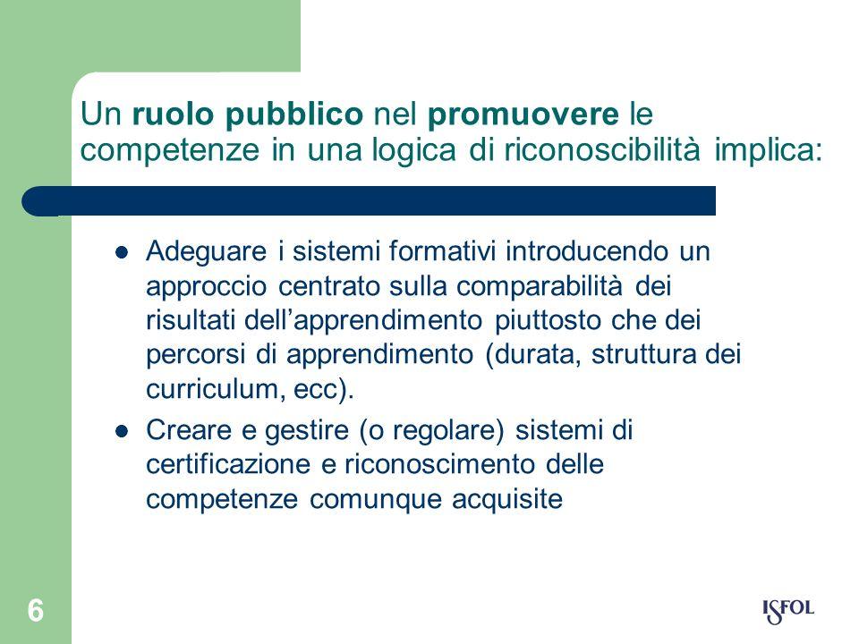 6 Un ruolo pubblico nel promuovere le competenze in una logica di riconoscibilità implica: Adeguare i sistemi formativi introducendo un approccio cent