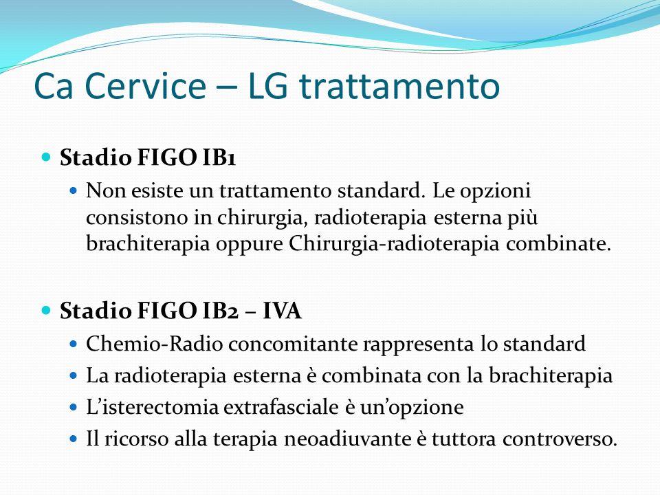 Ca Cervice – LG trattamento Stadio FIGO IB1 Non esiste un trattamento standard. Le opzioni consistono in chirurgia, radioterapia esterna più brachiter