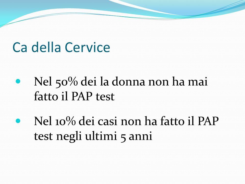 Ca della Cervice Nel 50% dei la donna non ha mai fatto il PAP test Nel 10% dei casi non ha fatto il PAP test negli ultimi 5 anni