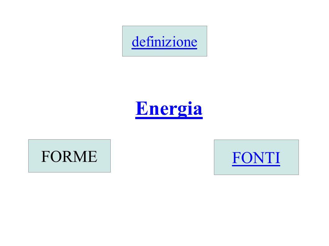 Energia definizione FONTI FORME
