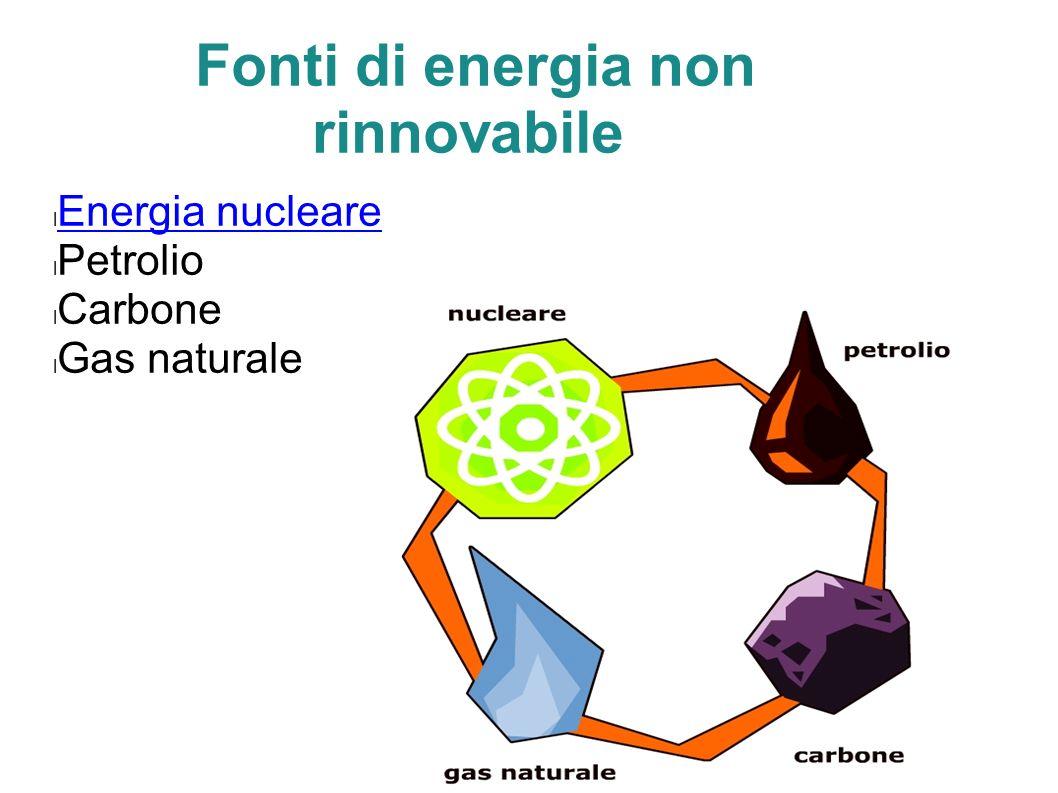 Fonti di energia non rinnovabile l Energia nucleare Energia nucleare l Petrolio l Carbone l Gas naturale