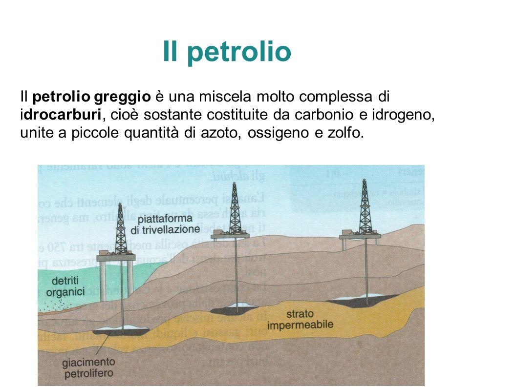 Il petrolio Il petrolio greggio è una miscela molto complessa di idrocarburi, cioè sostante costituite da carbonio e idrogeno, unite a piccole quantità di azoto, ossigeno e zolfo.