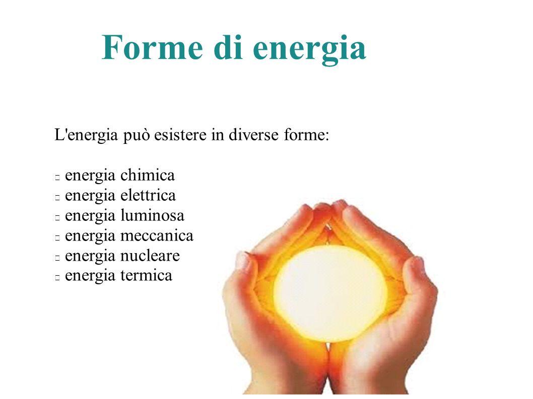 Forme di energia L energia può esistere in diverse forme: energia chimica energia elettrica energia luminosa energia meccanica energia nucleare energia termica