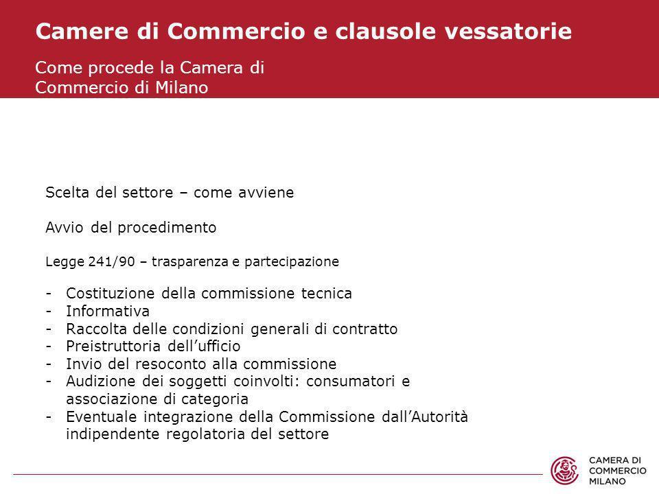 Come procede la Camera di Commercio di Milano Camere di Commercio e clausole vessatorie Scelta del settore – come avviene Avvio del procedimento Legge