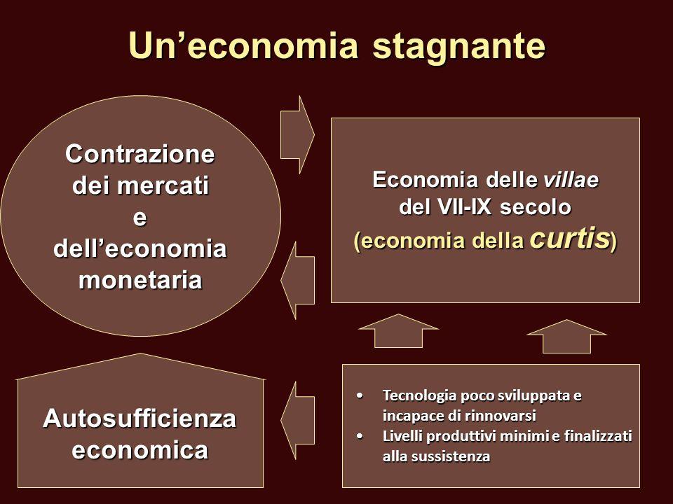 Uneconomia stagnante Contrazione dei mercati e delleconomia monetaria Autosufficienza economica Economia delle villae del VII-IX secolo (economia dell
