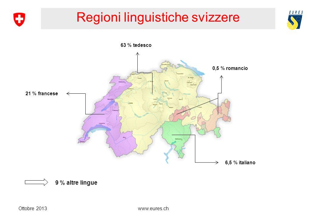 www.eures.ch Stato federale - 26 Cantoni - 26 leggi Ottobre 2013 Superficie:41,285 km2 Distanze:220 km N – S 350 km E – O Popolazione:7,8 milioni di abitanti (2010), di cui il 22% sono stranieri