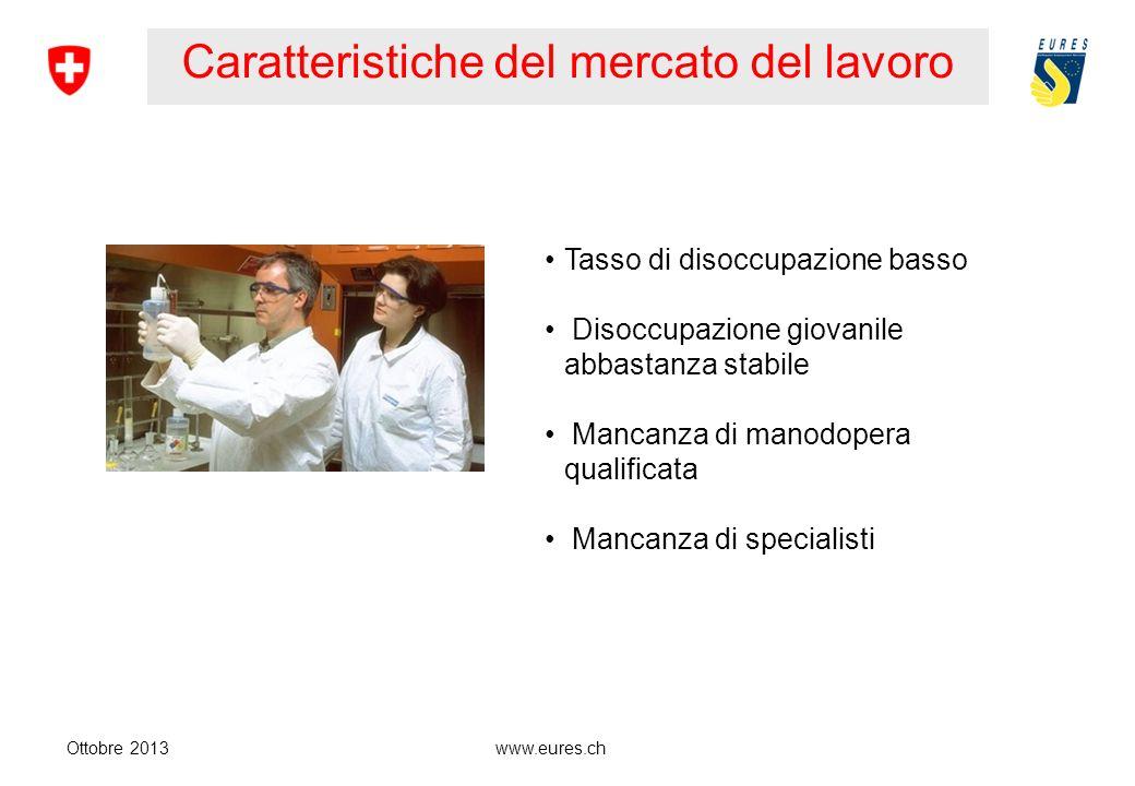 www.eures.ch Mercato del lavoro Ottobre 2013