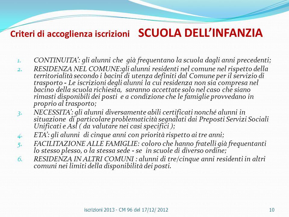 Criteri di accoglienza iscrizioni SCUOLA DELLINFANZIA 1.