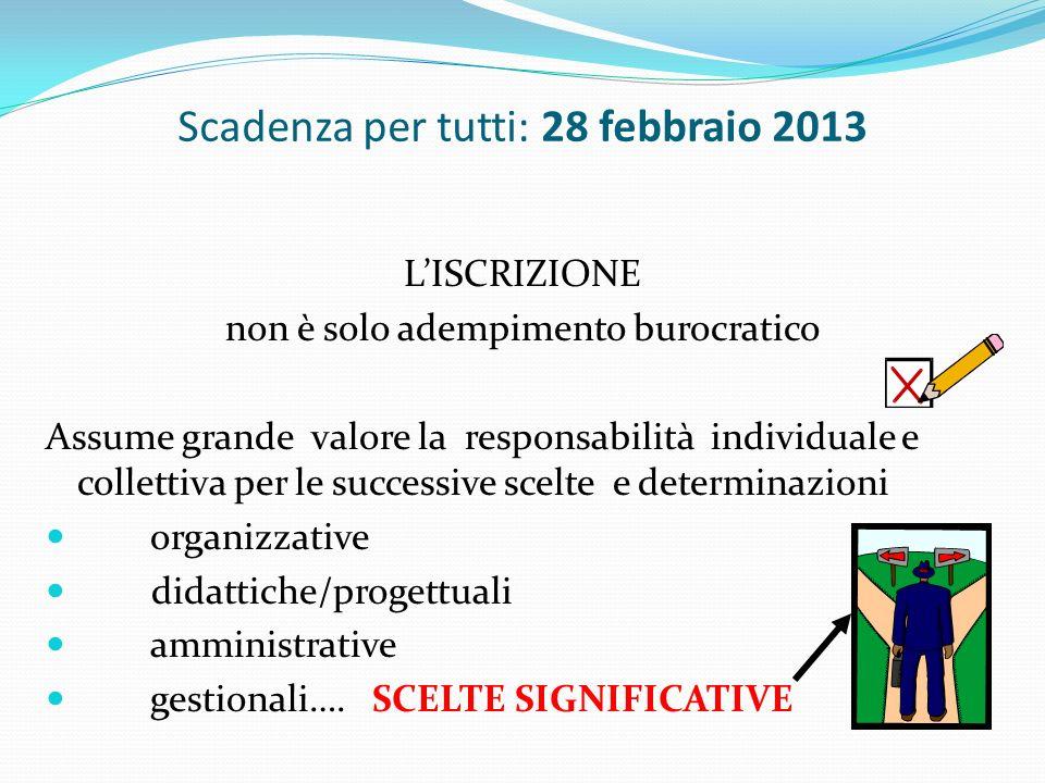 Scadenza per tutti: 28 febbraio 2013 LISCRIZIONE non è solo adempimento burocratico Assume grande valore la responsabilità individuale e collettiva pe