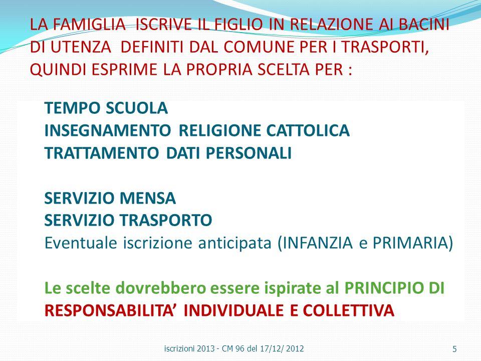 TEMPO SCUOLA INSEGNAMENTO RELIGIONE CATTOLICA TRATTAMENTO DATI PERSONALI SERVIZIO MENSA SERVIZIO TRASPORTO Eventuale iscrizione anticipata (INFANZIA e PRIMARIA) Le scelte dovrebbero essere ispirate al PRINCIPIO DI RESPONSABILITA INDIVIDUALE E COLLETTIVA iscrizioni 2013 - CM 96 del 17/12/ 2012 5 LA FAMIGLIA ISCRIVE IL FIGLIO IN RELAZIONE AI BACINI DI UTENZA DEFINITI DAL COMUNE PER I TRASPORTI, QUINDI ESPRIME LA PROPRIA SCELTA PER :
