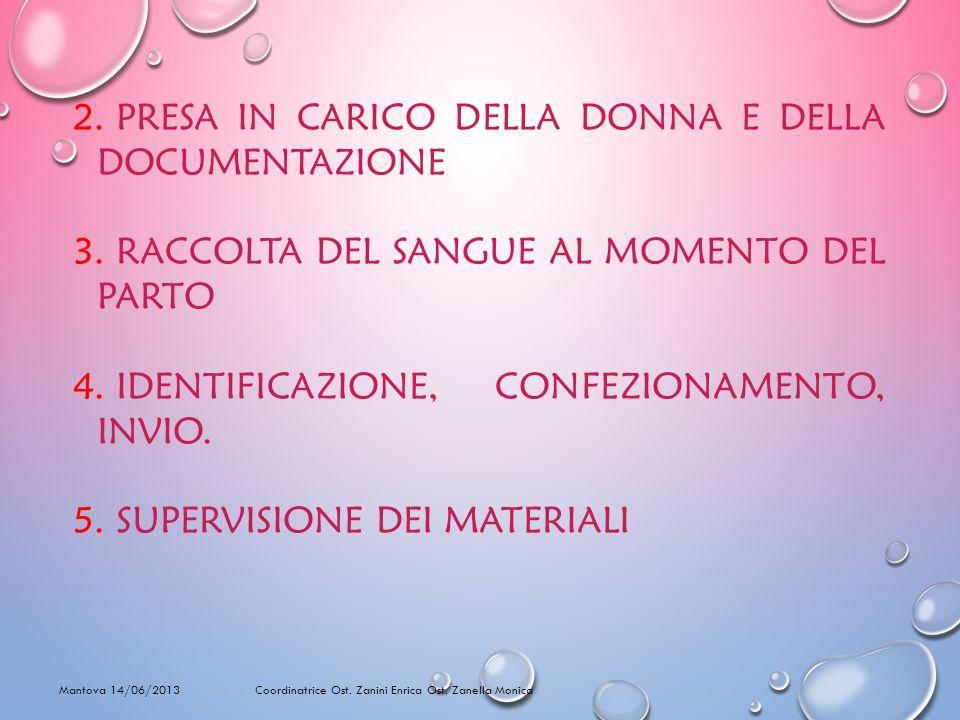 2. PRESA IN CARICO DELLA DONNA E DELLA DOCUMENTAZIONE 3. RACCOLTA DEL SANGUE AL MOMENTO DEL PARTO 4. IDENTIFICAZIONE, CONFEZIONAMENTO, INVIO. 5. SUPER