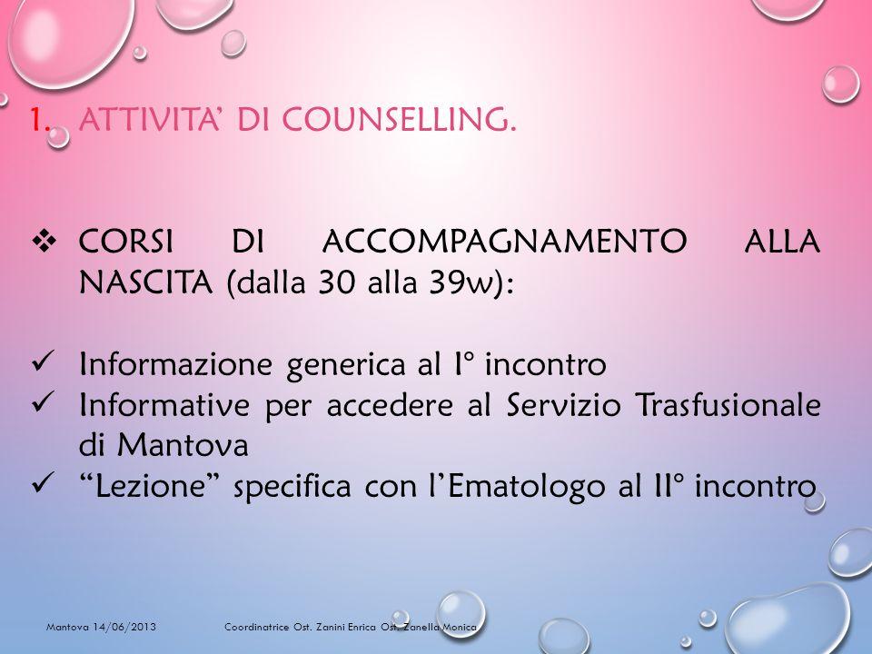 1.ATTIVITA DI COUNSELLING.AMBULATORI DI PATOLOGIA OSTETRICA/GINECOLOGICA (POG).
