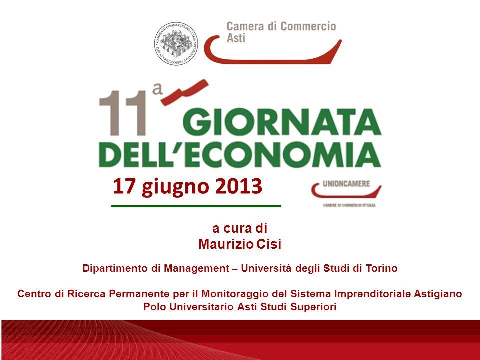 17 giugno 2013 a cura di Maurizio Cisi Dipartimento di Management – Università degli Studi di Torino Centro di Ricerca Permanente per il Monitoraggio