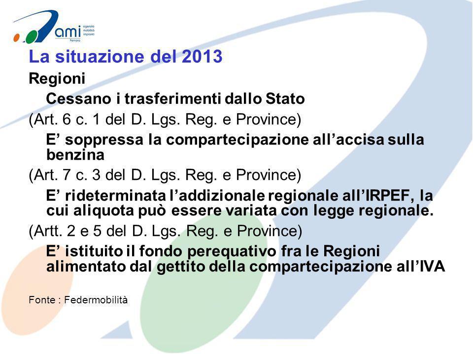 La situazione del 2013 Regioni Cessano i trasferimenti dallo Stato (Art. 6 c. 1 del D. Lgs. Reg. e Province) E soppressa la compartecipazione allaccis
