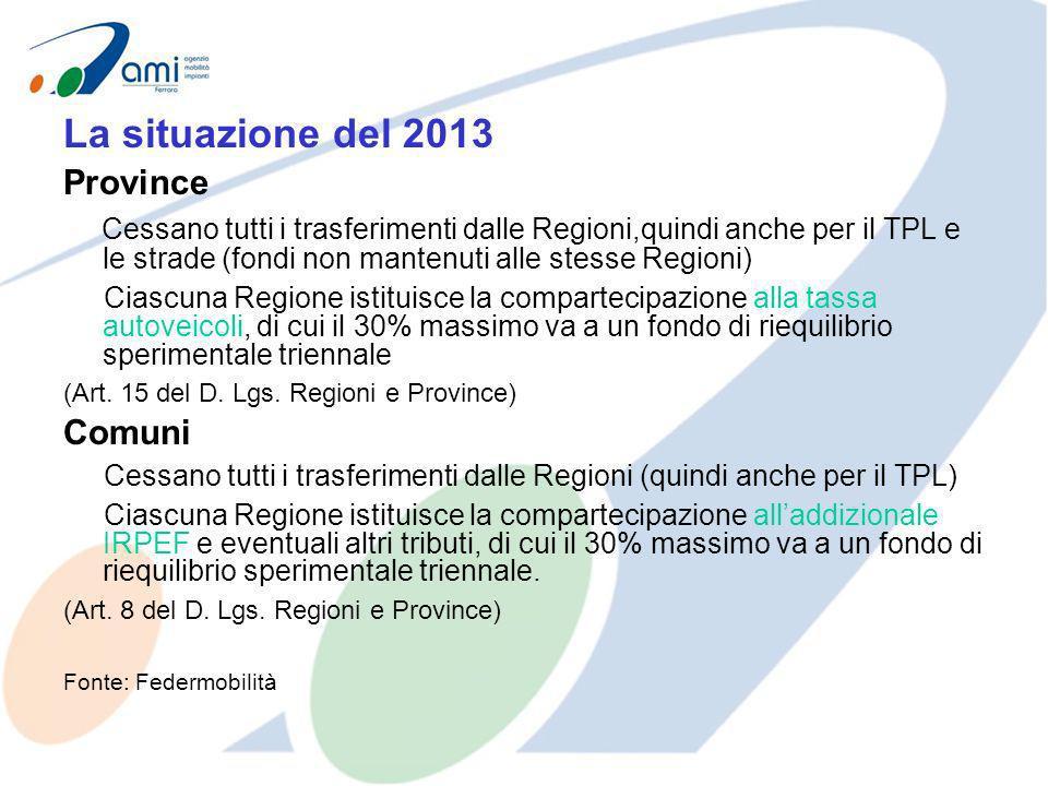 La situazione del 2013 Province Cessano tutti i trasferimenti dalle Regioni,quindi anche per il TPL e le strade (fondi non mantenuti alle stesse Regio