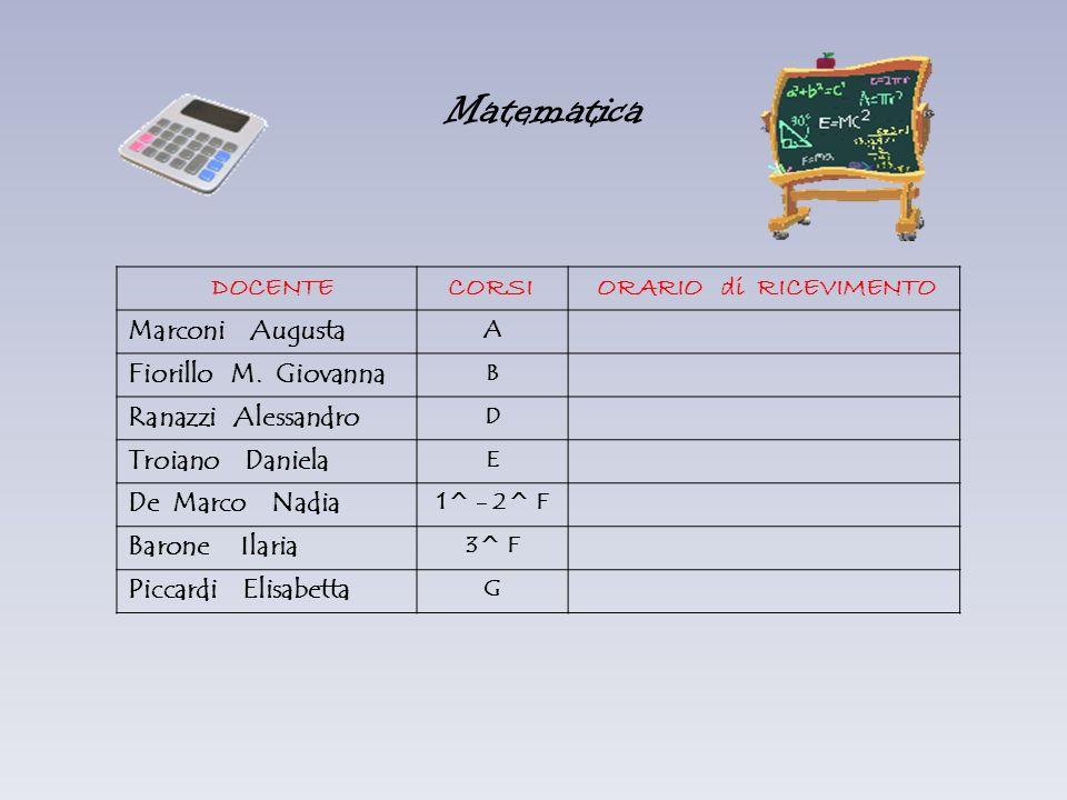 Matematica DOCENTE CORSI ORARIO di RICEVIMENTO Marconi Augusta A Fiorillo M. Giovanna B Ranazzi Alessandro D Troiano Daniela E De Marco Nadia 1^ - 2^