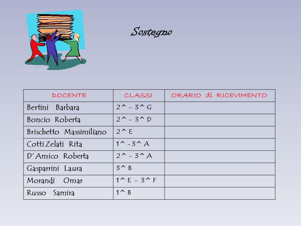 Sostegno DOCENTE CLASSI ORARIO di RICEVIMENTO Bertini Barbara 2^ - 3^ G Boncio Roberta 2^ - 3^ D Brischetto Massimiliano 2^ E Cotti Zelati Rita 1^ - 3