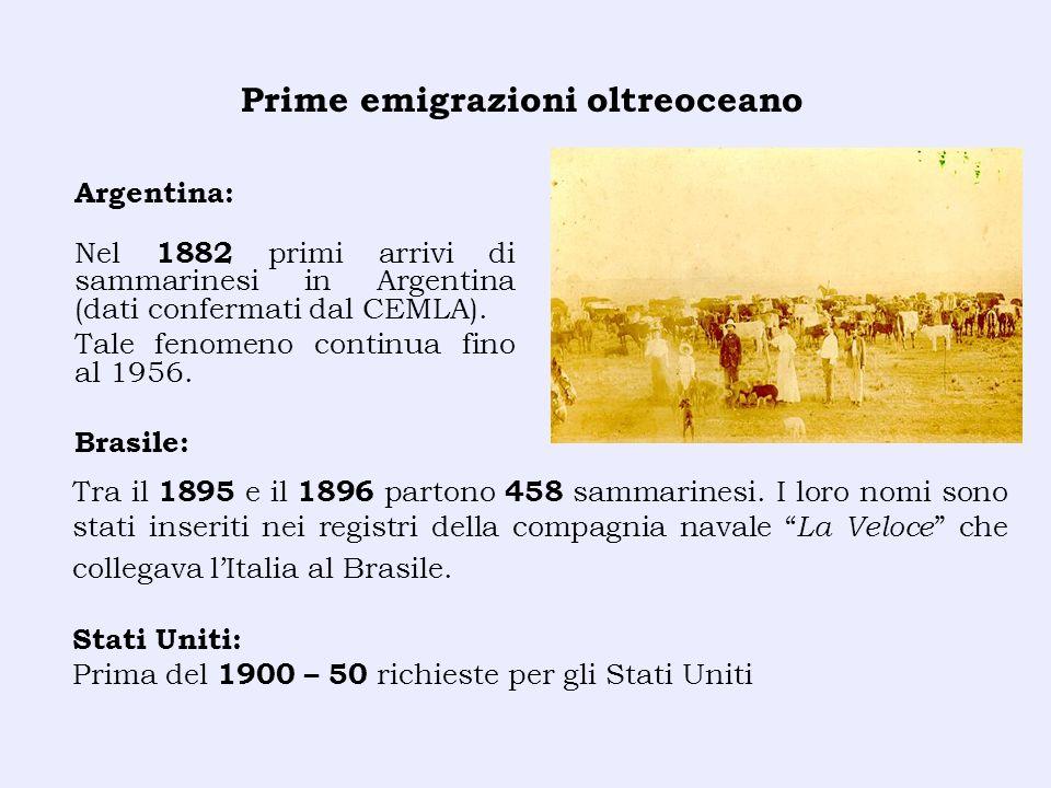 Prime emigrazioni oltreoceano Argentina: Nel 1882 primi arrivi di sammarinesi in Argentina (dati confermati dal CEMLA). Tale fenomeno continua fino al