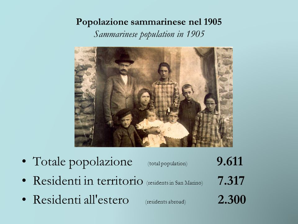 Popolazione sammarinese nel 1905 Sammarinese population in 1905 Totale popolazione (total population) 9.611 Residenti in territorio (residents in San Marino) 7.317 Residenti all estero (residents abroad) 2.300