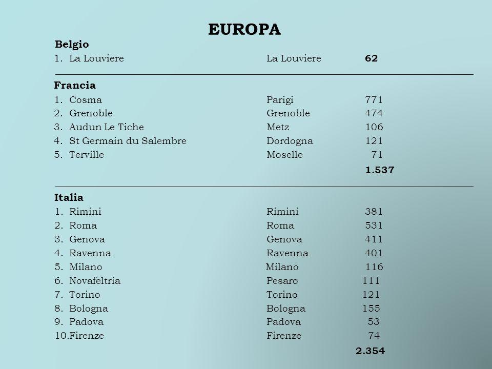 EUROPA Belgio 1.La LouviereLa Louviere 62 ______________________________________________________________________________________________________ Franc