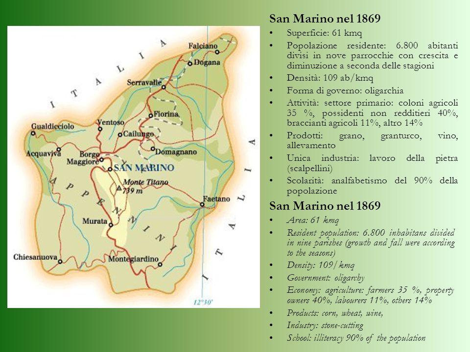 San Marino nel 1869 Superficie: 61 kmq Popolazione residente: 6.800 abitanti divisi in nove parrocchie con crescita e diminuzione a seconda delle stag
