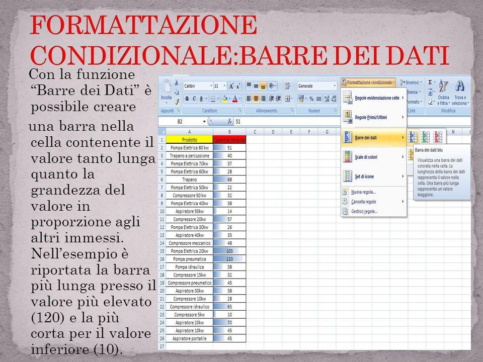 Con la funzione Sopra la Media è possibile evidenziare i valori più alti della media di un intervallo in Excel. Con la funzione Sotto la Media è, inve