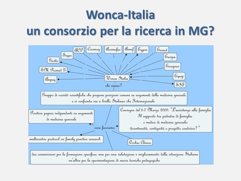 Wonca-Italia un consorzio per la ricerca in MG