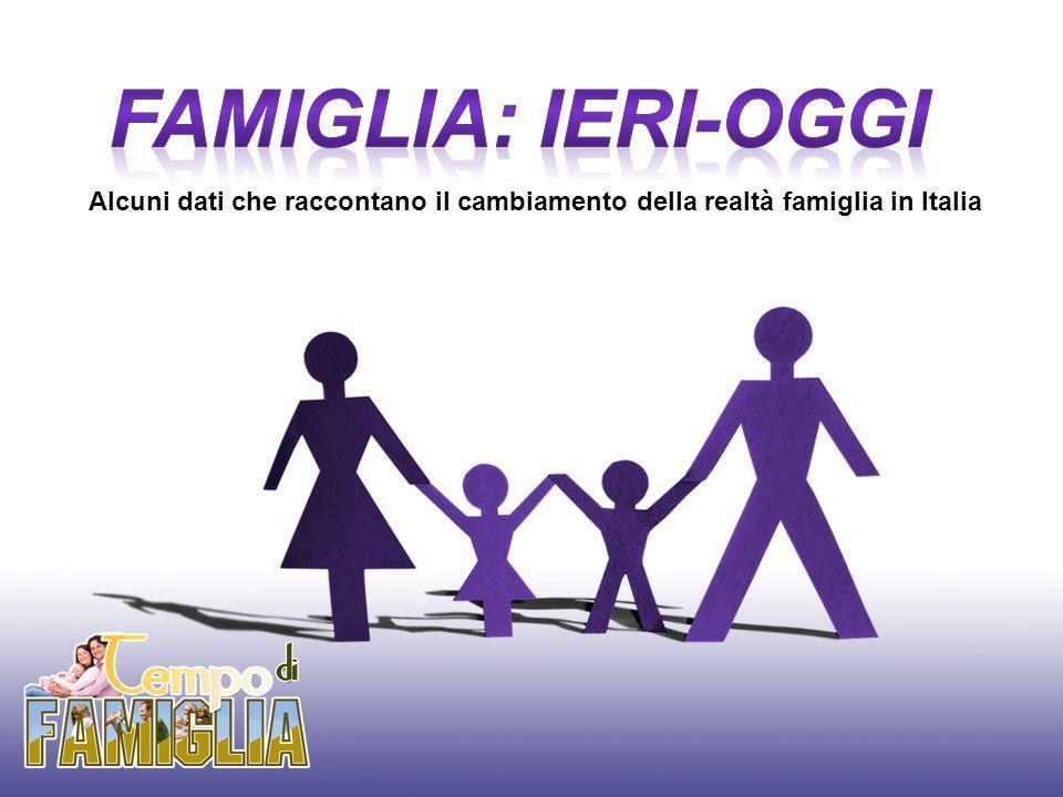 Alcuni dati che raccontano il cambiamento della realtà famiglia in Italia