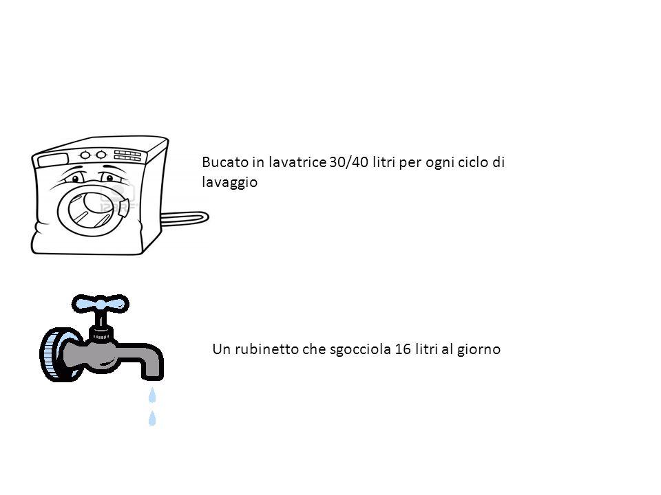 Bucato in lavatrice 30/40 litri per ogni ciclo di lavaggio Un rubinetto che sgocciola 16 litri al giorno