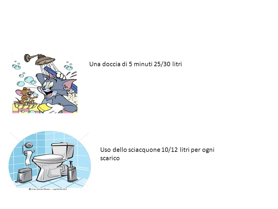 Una doccia di 5 minuti 25/30 litri Uso dello sciacquone 10/12 litri per ogni scarico