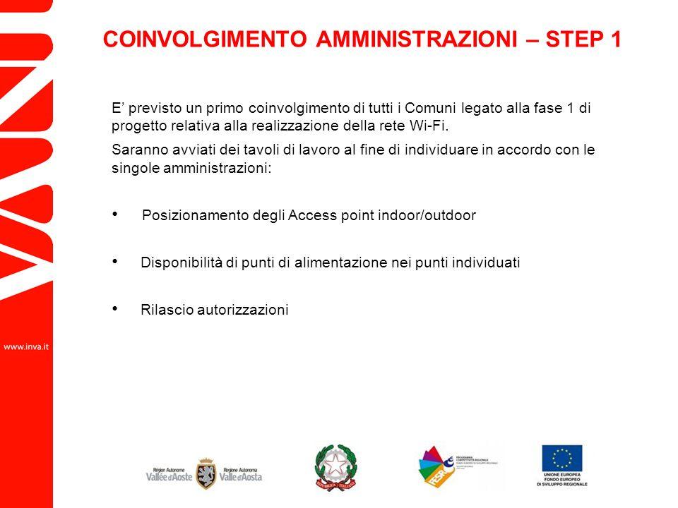 COINVOLGIMENTO AMMINISTRAZIONI – STEP 1 E previsto un primo coinvolgimento di tutti i Comuni legato alla fase 1 di progetto relativa alla realizzazione della rete Wi-Fi.