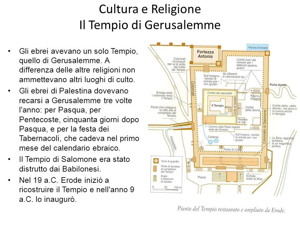 Cultura e Religione Il Tempio di Gerusalemme Gli ebrei avevano un solo Tempio, quello di Gerusalemme. A differenza delle altre religioni non ammetteva