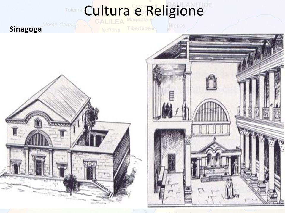 Cultura e Religione Sinagoga Il termine sinagoga significa luogo di riunione, ma anche assemblea, gruppo, comunità. Designa quindi sia il luogo che l'