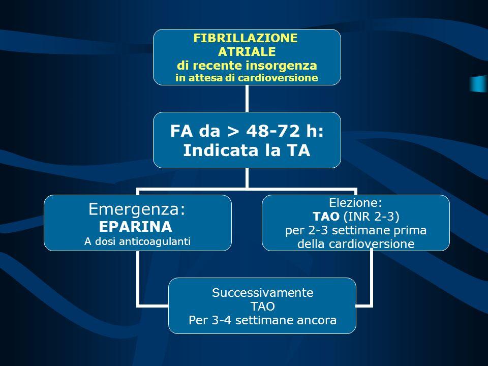 FIBRILLAZIONE ATRIALE PAROSSISTICA COME NELLA F.A. CRONICA TIREOTOSSICOSI Con F.A. da > 24 ore Senza cardiopatia organica TAO (INR 2-3) per un mese do
