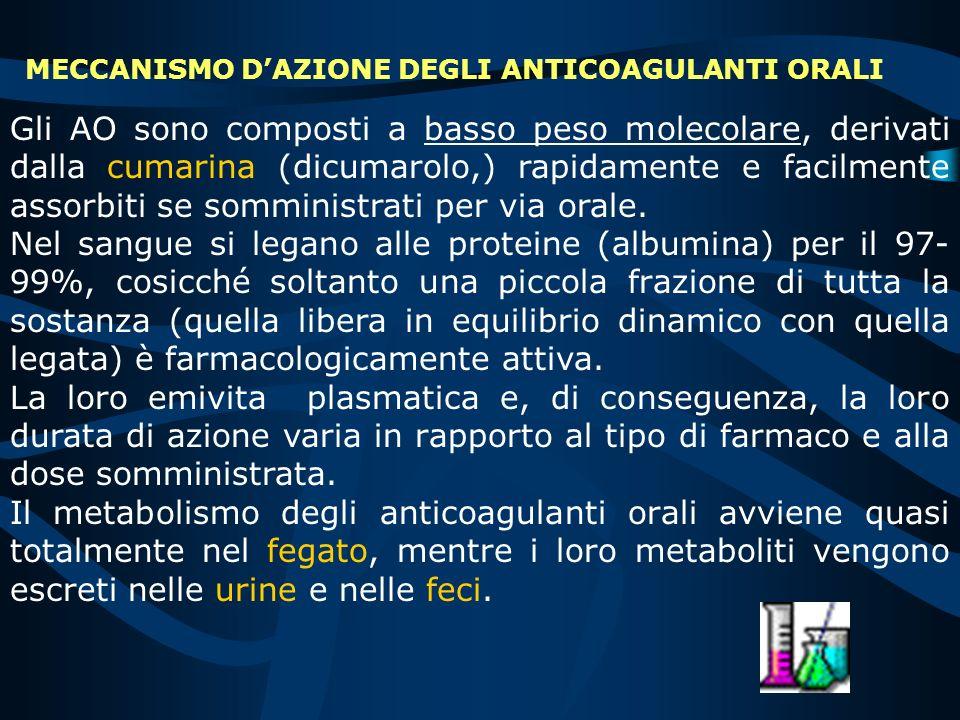 Confronto tra anticoagulanti orali COUMADIN Warfarin cpr 5 mg SINTROM Acenocumarolo cpr 1 e 4 mg Picco concentrazione ematica 90 min Emivita biologica
