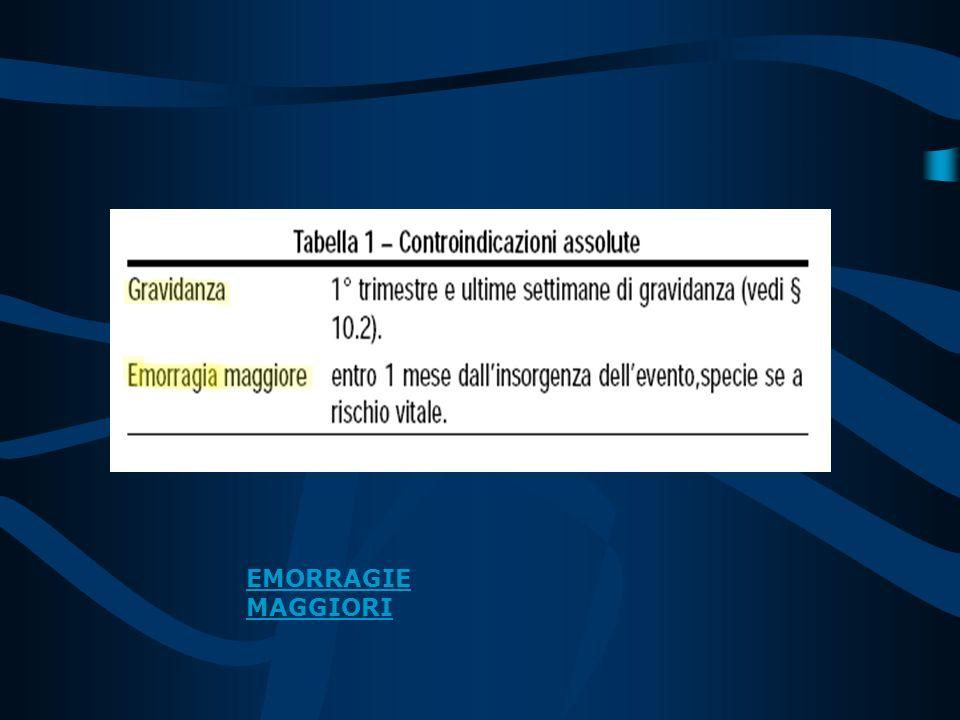 TAO URGENTE 10 mg WARFARIN PER 2 GIORNI 5 mg PER ALTRI 2 GIORNI CONTROLLO INR OGNI 4 GIORNI CONTROLLO INR unica somministrazione sempre alla stessa or