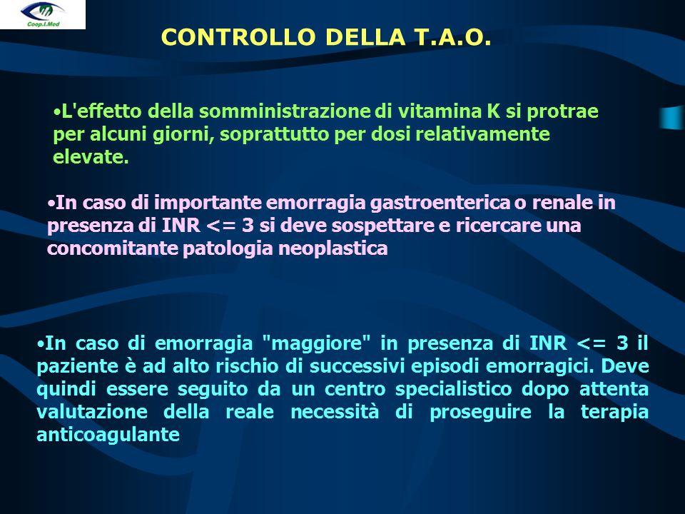 COSA FARE IN CASO DI SOVRA- DOSAGGIO INR <6 NO EMORRAGIA STOP TERAPIA 1-2 GIORNI RIDURRE DI 1.25-2.50 MG RICONTROL- LARE INR DOPO 7 Dì INR 6-10 NO EMO