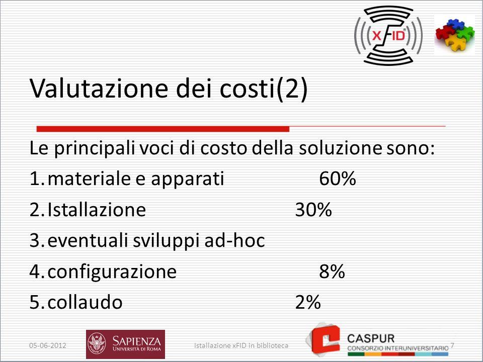 Valutazione dei costi(2) Le principali voci di costo della soluzione sono: 1.materiale e apparati60% 2.Istallazione30% 3.eventuali sviluppi ad-hoc 4.configurazione8% 5.collaudo2% 05-06-20127Istallazione xFID in biblioteca
