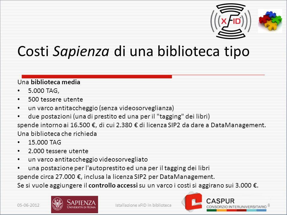Q&A 05-06-2012Istallazione xFID in biblioteca19 Grazie della pazienza