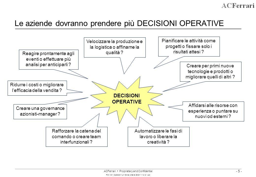 - 6 - ACFerrari Proprietary and Confidential POV 001 Operare in un mondo di Bolle 2008-11-12 v2.1.ppt Il successo dipende soprattutto dallAZIENDA STESSA DECIDERE .