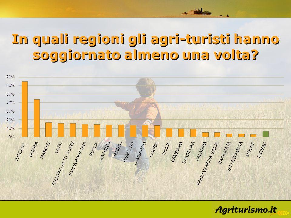 In quali regioni gli agri-turisti hanno soggiornato almeno una volta
