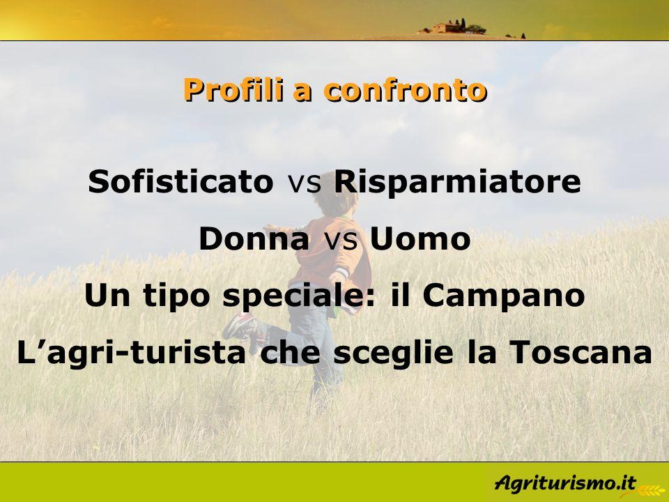 Profili a confronto Sofisticato vs Risparmiatore Donna vs Uomo Un tipo speciale: il Campano Lagri-turista che sceglie la Toscana