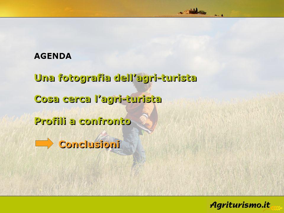 Una fotografia dellagri-turista Cosa cerca lagri-turista Profili a confronto Conclusioni AGENDA