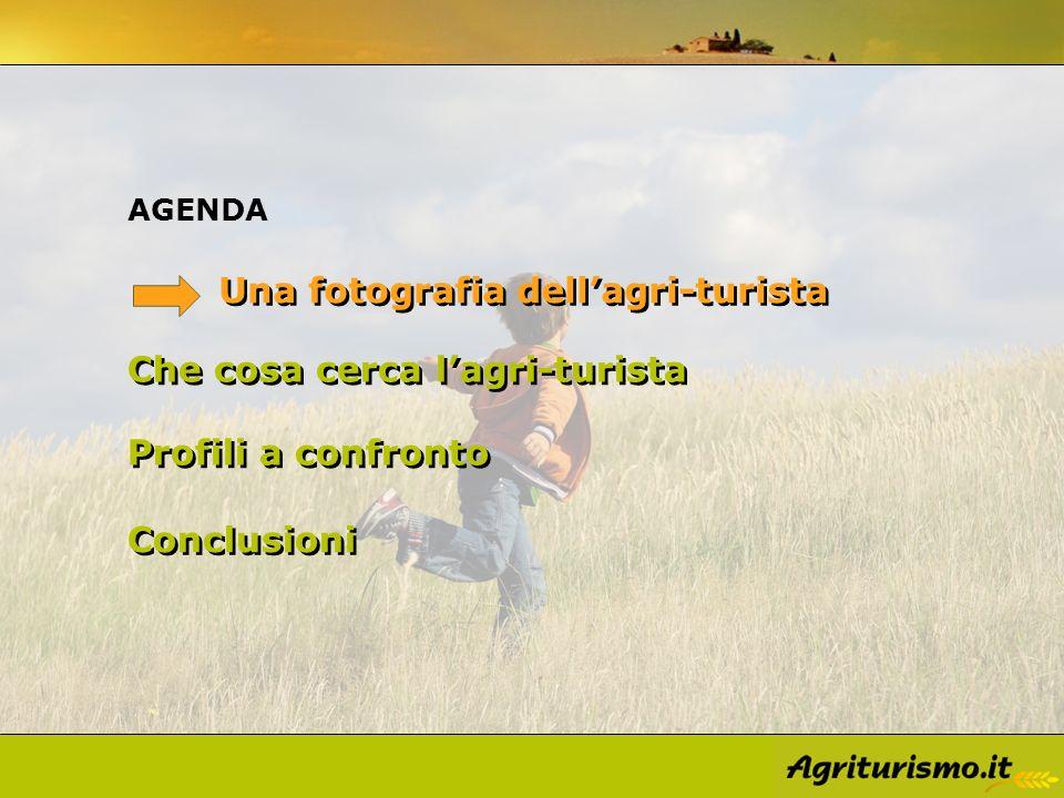 Una fotografia dellagri-turista Che cosa cerca lagri-turista Profili a confronto Conclusioni AGENDA