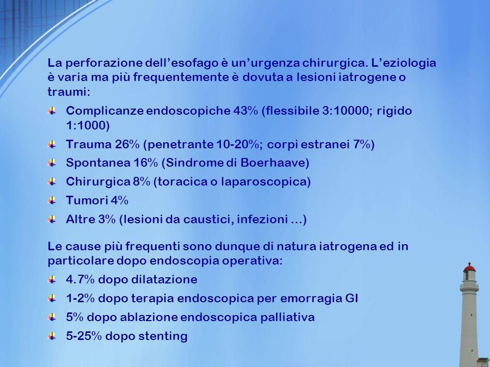 La perforazione dellesofago è unurgenza chirurgica. Leziologia è varia ma più frequentemente è dovuta a lesioni iatrogene o traumi: Complicanze endosc