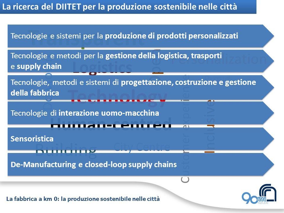 La fabbrica a km 0: la produzione sostenibile nelle città La ricerca del DIITET per la produzione sostenibile nelle città Dowtown Transparent Open Tec