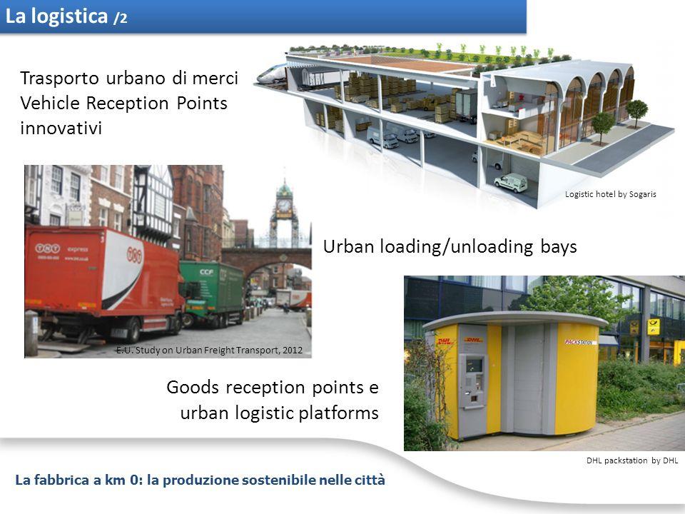 La fabbrica a km 0: la produzione sostenibile nelle città Trasporto urbano di merci Vehicle Reception Points innovativi Logistic hotel by Sogaris DHL packstation by DHL E.U.