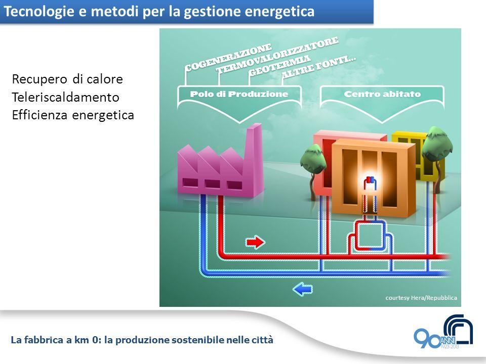 Tecnologie e metodi per la gestione energetica La fabbrica a km 0: la produzione sostenibile nelle città Recupero di calore Teleriscaldamento Efficienza energetica courtesy Hera/Repubblica