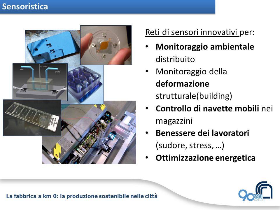 Sensoristica Reti di sensori innovativi per: Monitoraggio ambientale distribuito Monitoraggio della deformazione strutturale(building) Controllo di navette mobili nei magazzini Benessere dei lavoratori (sudore, stress, …) Ottimizzazione energetica