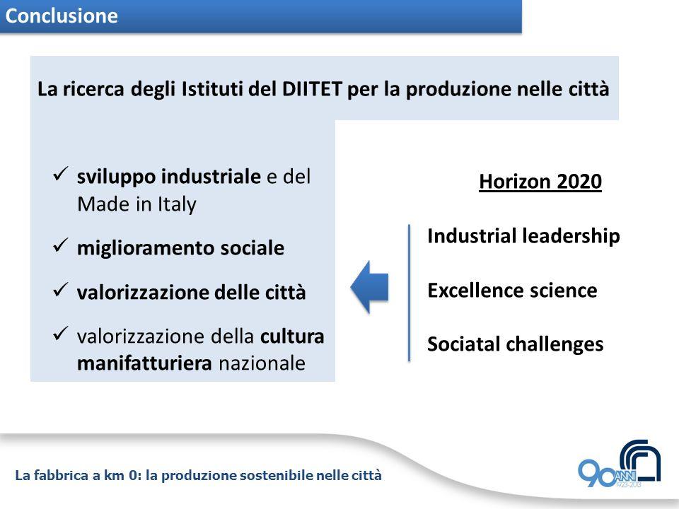 La fabbrica a km 0: la produzione sostenibile nelle città Conclusione La ricerca degli Istituti del DIITET per la produzione nelle città sviluppo indu